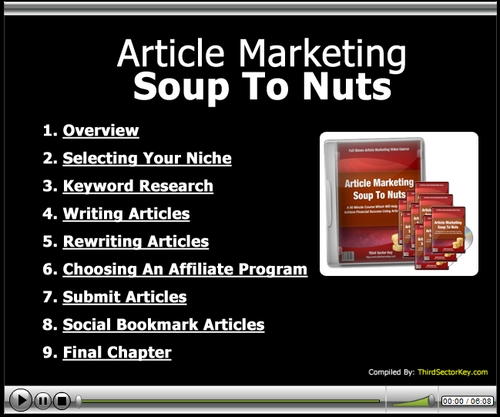Product picture ArticleMarketingSoupToNuts.zip